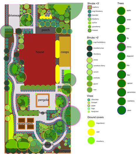 our homestead plan hip digs