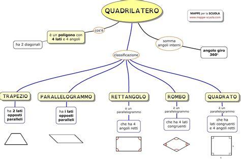 somma degli angoli interni di un parallelogramma mappe per la scuola quadrilatero scuola