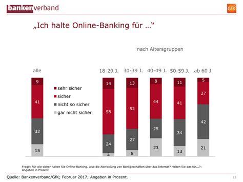 www deutsche bank de sicherheit kundenvertrauen bei banking und datensicherheit