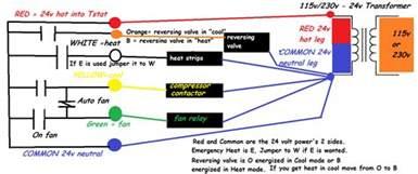 honeywell thermostat wiring rheem heat wiring wiring diagram