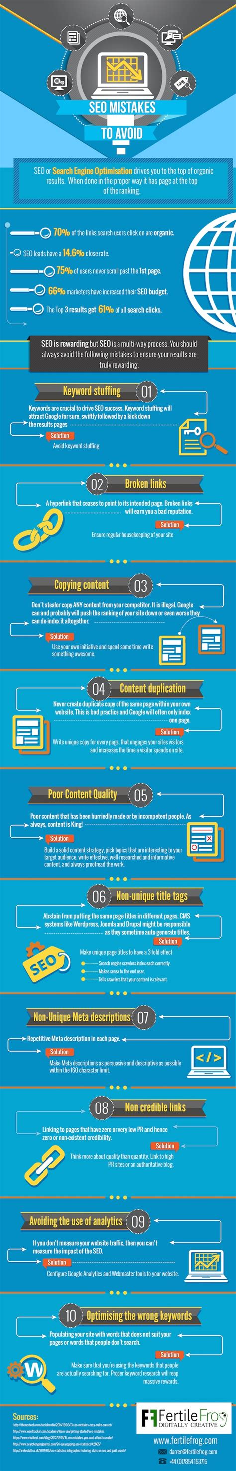 10 seo mistakes you need to fix now infographic