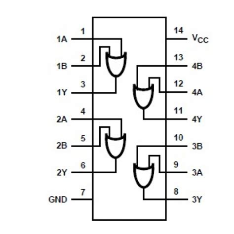2 input transistor or gate 74hc32 2 input or gate instruments
