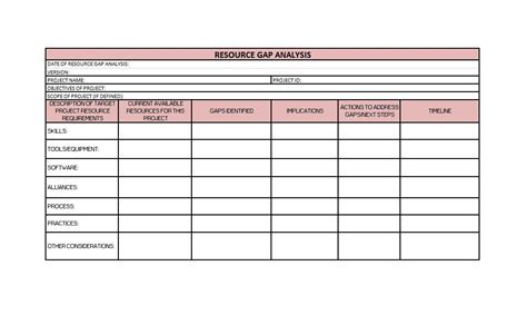 competency gap analysis template gallery templates