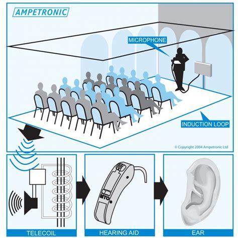 hearing loops  hearing aids  personal speakers
