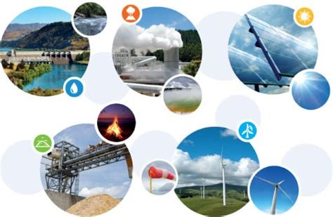 renewable & non conventional sources of energy | pmf ias