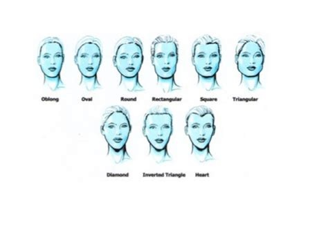 types of hair for types of faces shapes types of fringes bangs for different face shapes