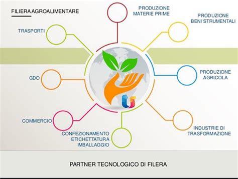filiera alimentare filiera agroalimentare in arrivo piano ue contro pratiche