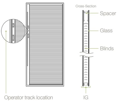 Door blinds between glass technical information: Western