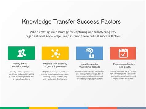 knowledge transfer template knowledge harvesting about