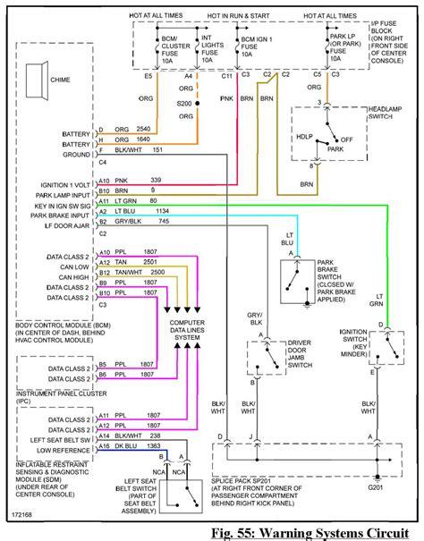 2001 saturn sl2 wiring diagram wiring diagram and schematics