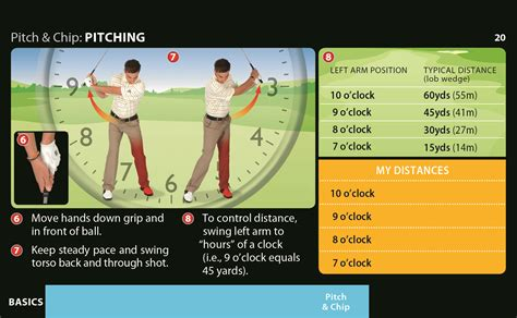 golf swing for distance putter hole