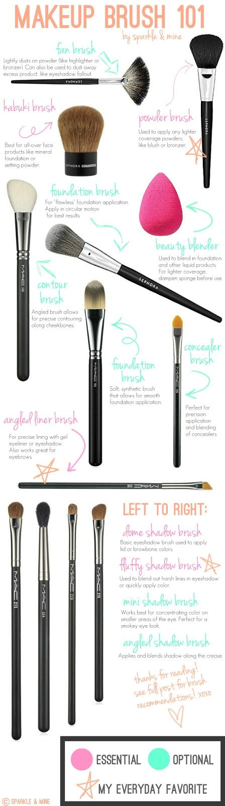 7 Makeup Tools You Must To Do Your Makeup Like A Pro by Sparkle Mine Makeup Brush 101