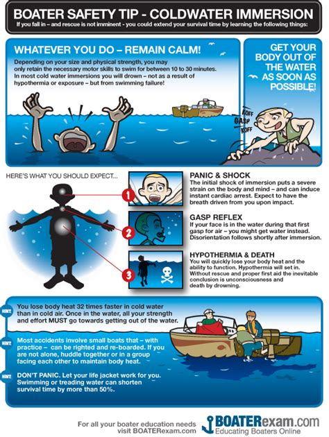 boat safety handout boating education infographics part 3 manitou pontoon boats