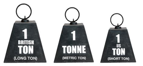 Tonne Vs Ton When Specifying Handling Equipment Capacities