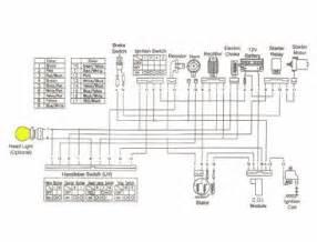 sunl 110cc atv wiring diagram get free image about wiring diagram