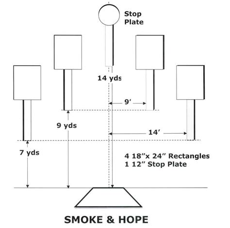 steel challenge stages drill of the week smoke and magnolia shooters