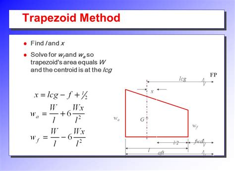 Find L by Hull Girder Response Quasi Static Analysis Ppt