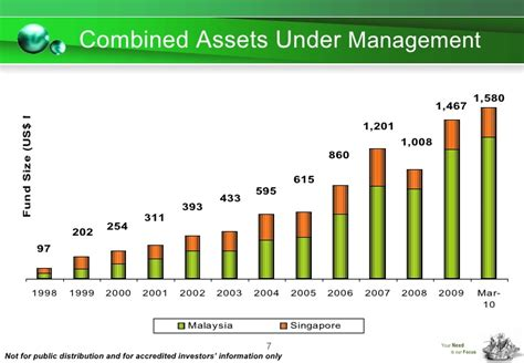 Cfa And Mba Combination by Pheim Asset Management