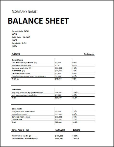 Pin By Alizbath Adam On Daily Microsoft Templates Balance Sheet Template Balance Sheet Trial Daily Balance Sheet Template