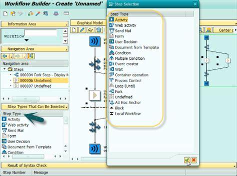 fork step in sap workflow sap business workflow creating steps