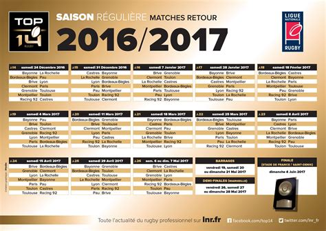 Calendrier Ligue Des Chions 2016 Pdf Le Calendrier 2016 2017 Du Top 14 Est Disponible