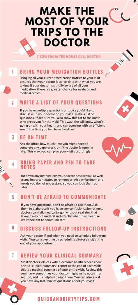 house call doctor  tips       visits