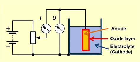 electrolytic capacitor oxide layer electrolytic capacitor