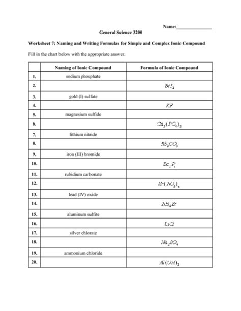 Writing Formulas For Ionic Compounds Worksheet by Writing And Naming Binary Compounds Worksheet Answer Key