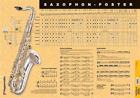wann ist heute fuã wann ist tag des saxophons tag des saxophons ist das