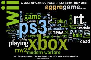 ... gaming experience the experience and the progressing of the gaming Gaming