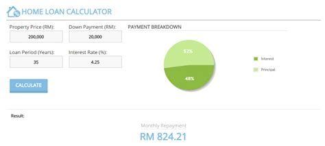 loan calculator for house malaysia housing loan malaysia calculator 28 images malaysia