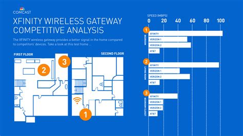 wifi service plans for home home photo style