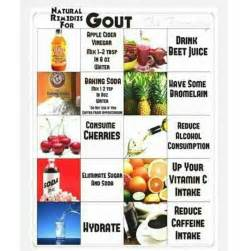 foods to prevent help avoid gout health pinterest