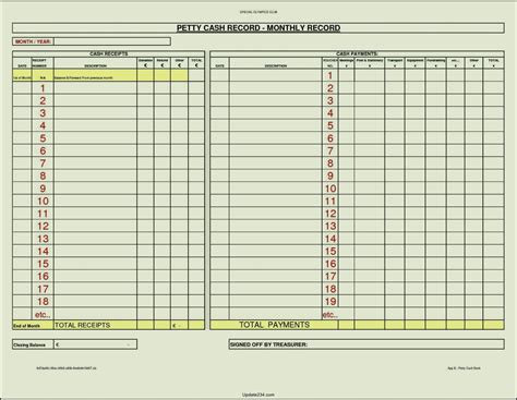 petty cash record template template update234 com
