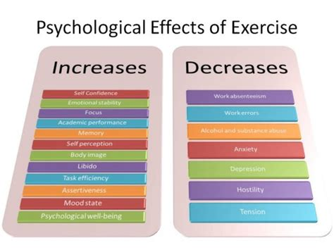 8 Negative Effects Of Exercise by Kinesiology Sport Review Psychological Impact Of Daily