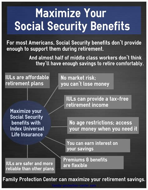 social security and index universal services family