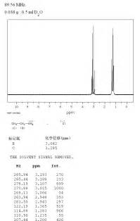 Amine Proton Nmr Amine Nmr H Related Keywords Suggestions Amine Nmr H