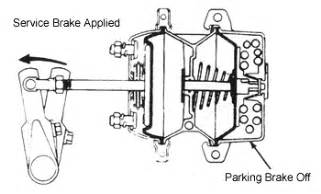 Service Brake System Cdl Http Www Truckt Air Brake Chambers Explained