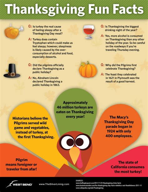 printable thanksgiving trivia cards thanksgiving trivia and facts pinteres