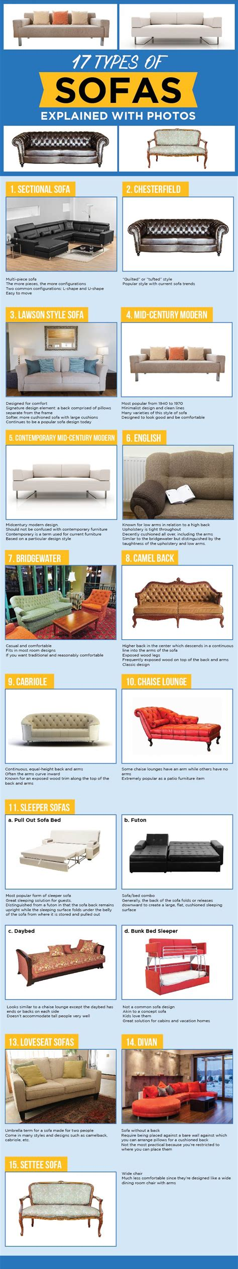Types Of Couches Names by Names Of Sofas 20 Types Of Sofas Couches Explained With