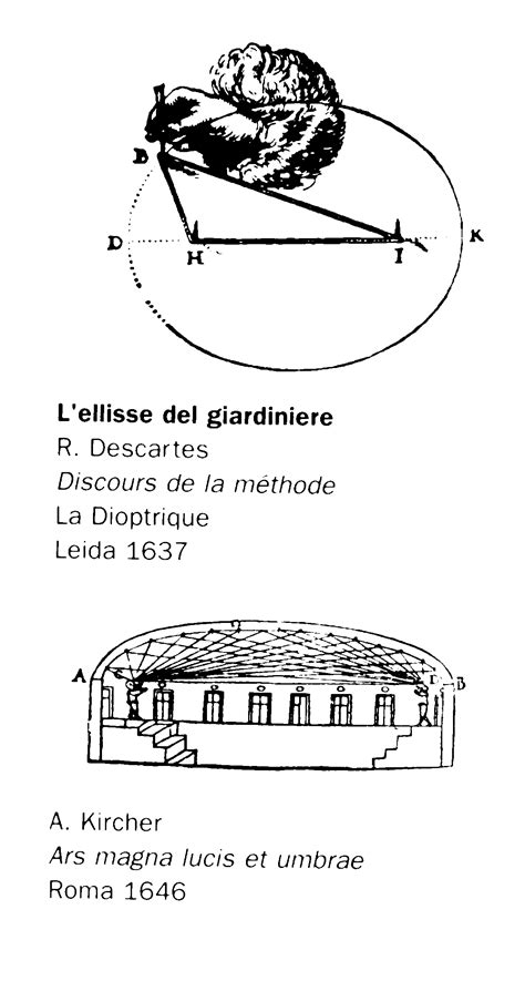 ellisse giardiniere costruzione ellisse metodo giardiniere images