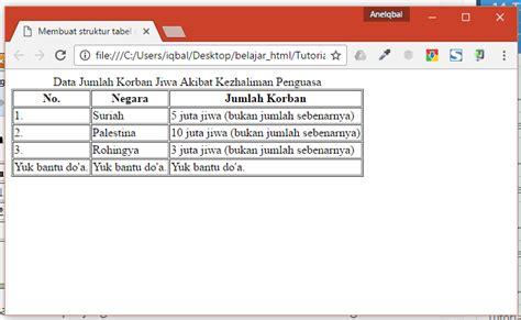 membuat tabel didalam tabel html tutorial tabel html cara membuat struktur tabel di tabel