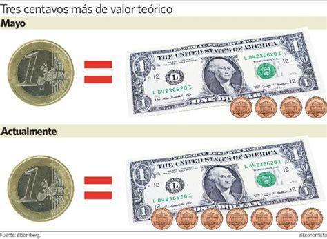 valor de un dollar sello azul y mas youtube los expertos ajustan el justiprecio del euro d 243 lar
