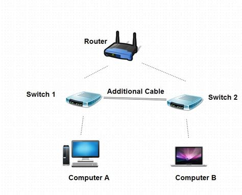 ethernet network diagram network switch diagram 22 wiring diagram images wiring