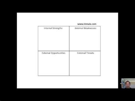swot analysis template download video