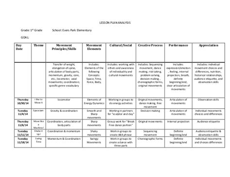 Lesson plan analysis chart(1)