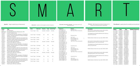 Smart Goals Template Goal Setting Template Excel