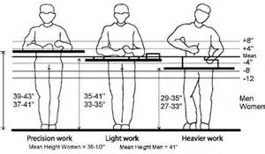 standing work bench standing work surface height search benches