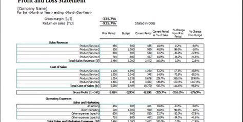 quarterly financial report sle quarterly income statement template spreadsheet templates