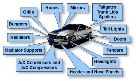 interior accessories delorean auto parts | autos post